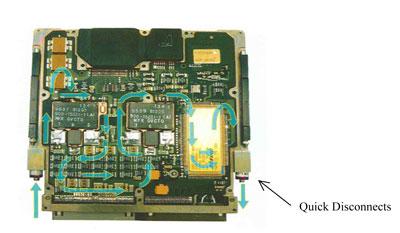 Figure 3: Populated LFT Module