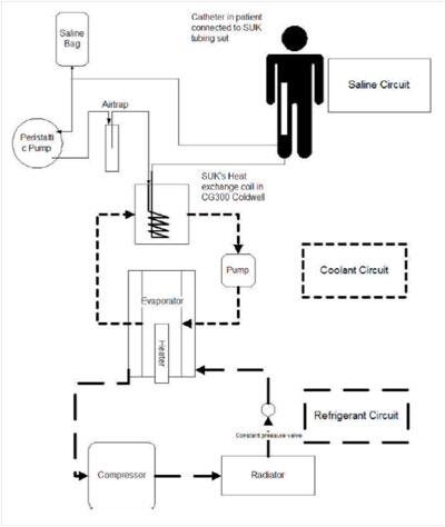 Figure 3: Schematic