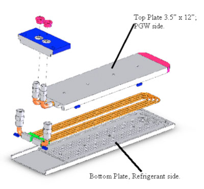 Figure 4: Heat Exchanger Concept.