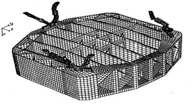 Figure 4: RGA Integrating Structure
